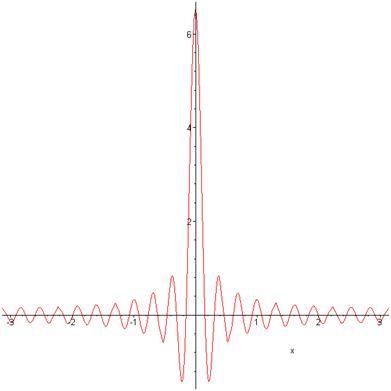 Dirac delta function pdf