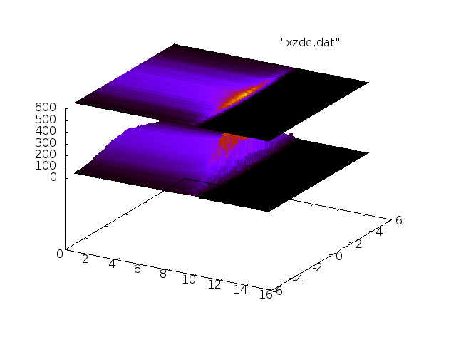UVa Physics Computer Facilities